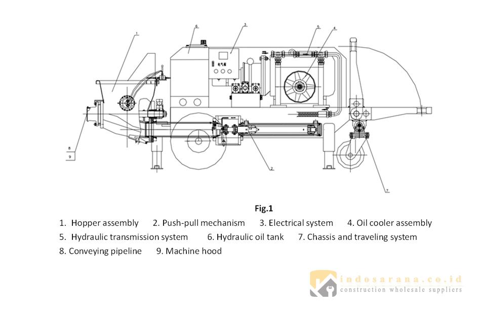 Spesifikasi pompa kodok